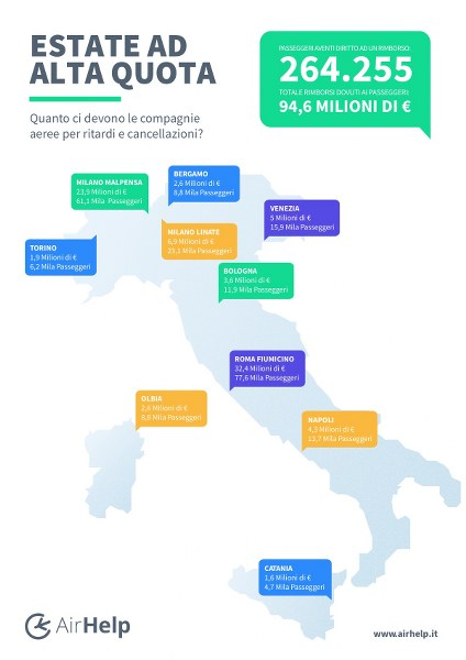 italy_summer_infographic-1_424x600
